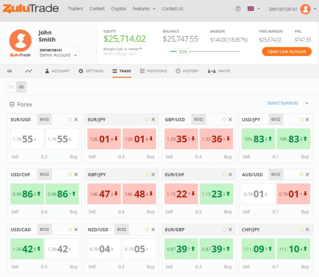 IFS Markets Review - ZuluTrade Social Trading