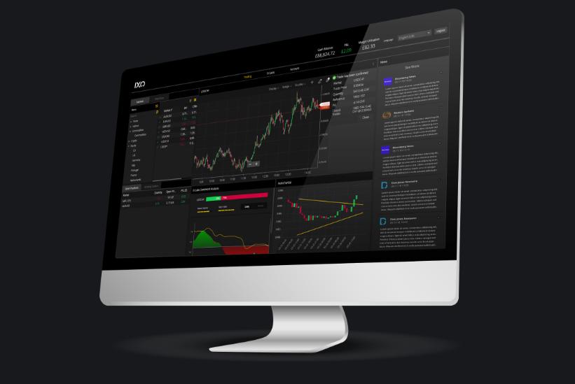 Infinox Review - IXO Trading Platform