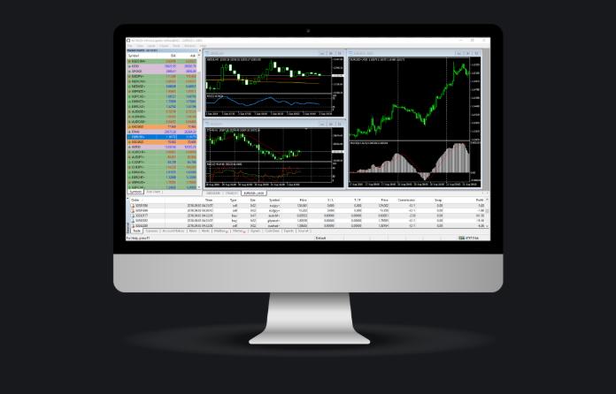 Infinox Review - MT4 Trading Platform