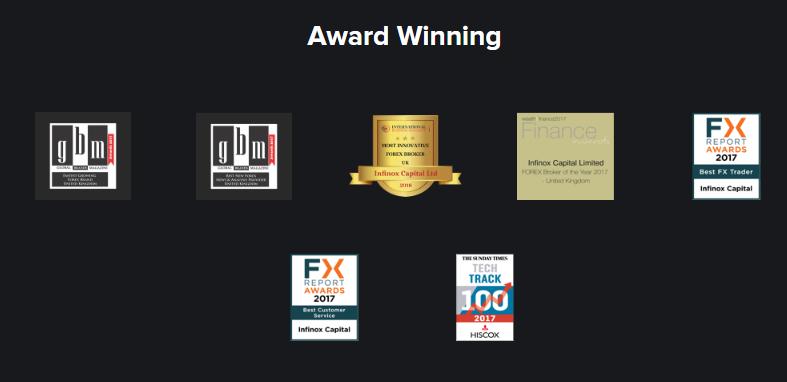 Infinox Review - Online Broker Awards