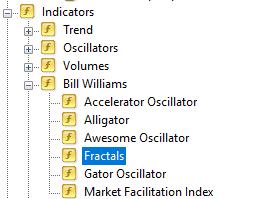 Installing the Fractals indicator