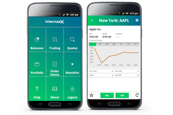 Internaxx Review - Mobile Trading