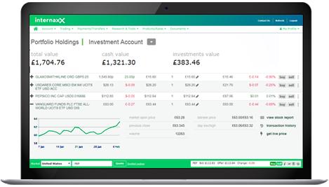 Internaxx Review - Trading Accounts