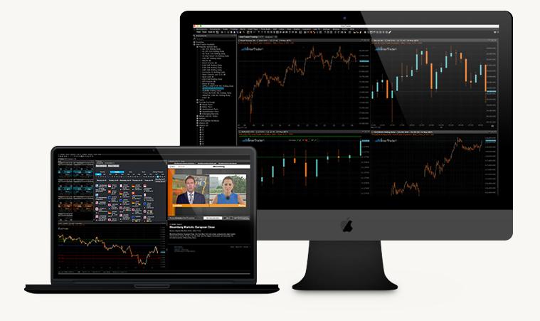 Intertrader Review - Advanced Trading Platform