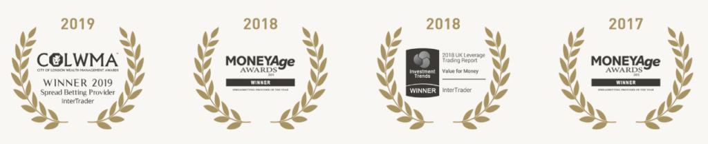 Intertrader Review - Broker Awards