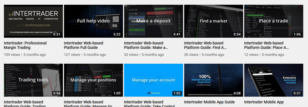 Intertrader Review - YouTube Training Videos