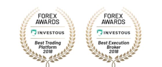 Investous Review - Broker Awards