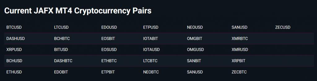 JAFX Review - Cryptocurrecny Trading