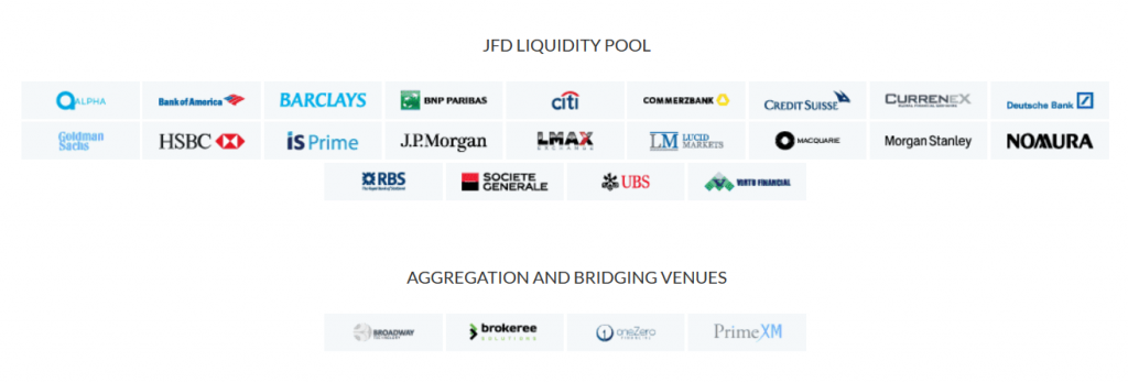 JFD Bank Review - Liquidity Providers (LPs)