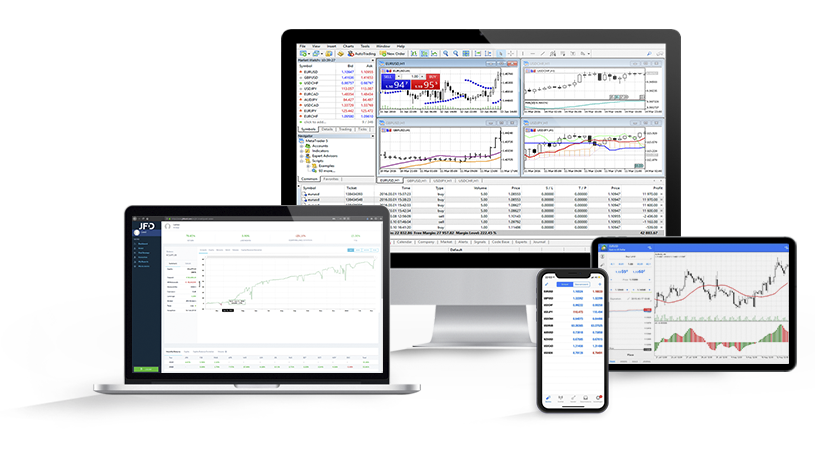 JFD Bank Review - Trading Platforms