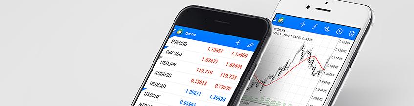 LMFX Review - MT4 Mobile Platform