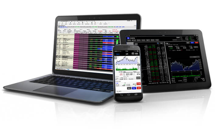 Lynx Broker Review - Trading Platform
