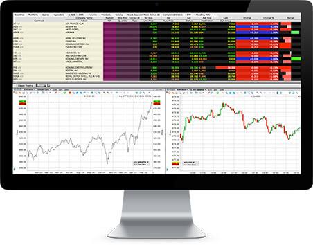 Lynx Broker Review - Trading Tools