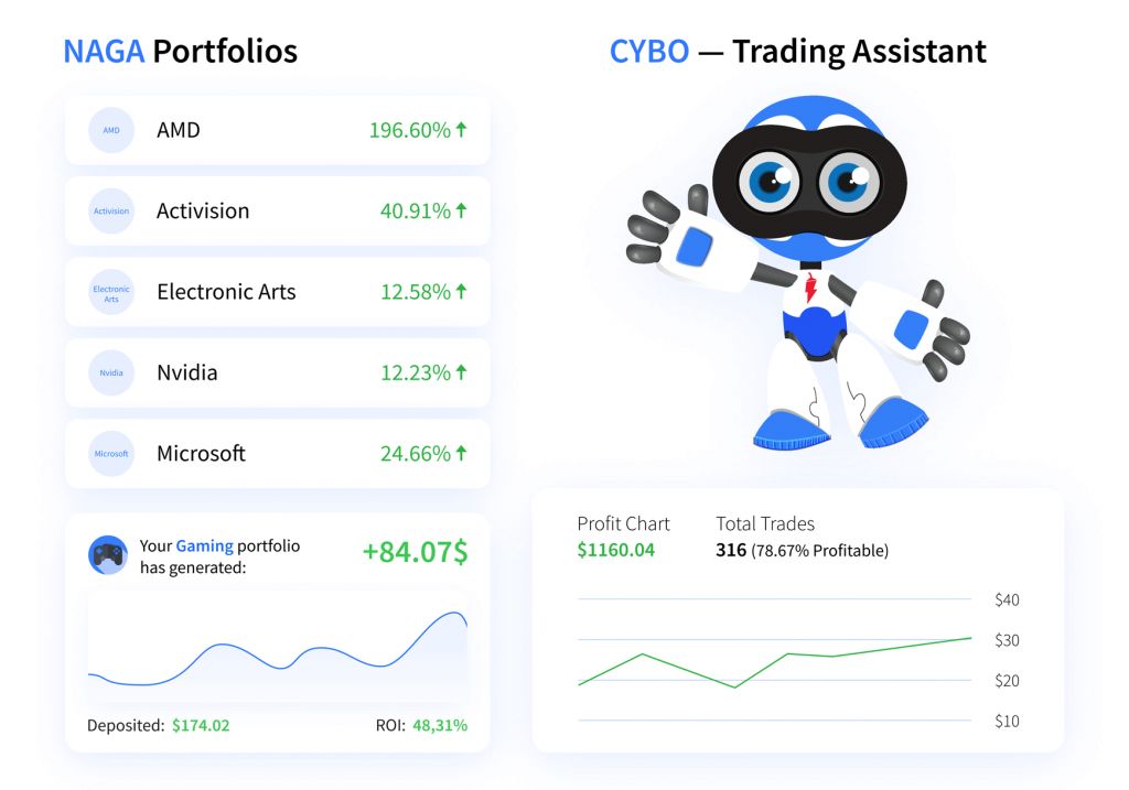 NAGA Review - CYBO Trading Assistant