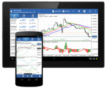 NPBFX Review - MT4 Mobile Apps