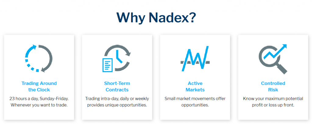 Nadex Review - Features