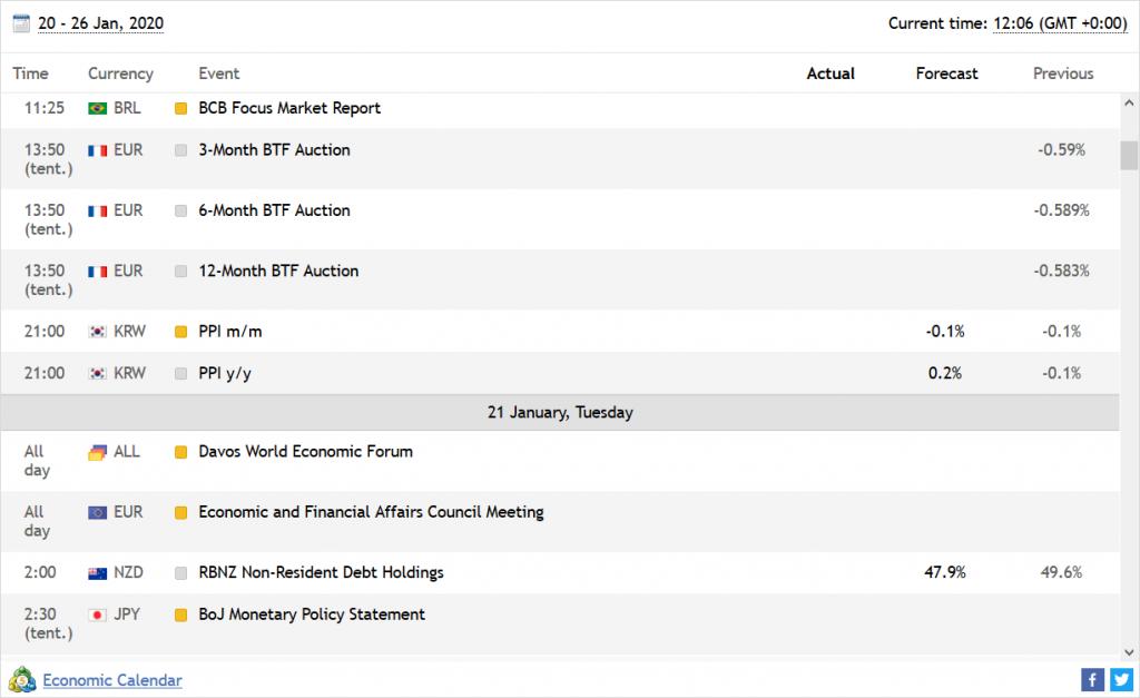 Pacific Financial Derivatives Review - Economic Calendar