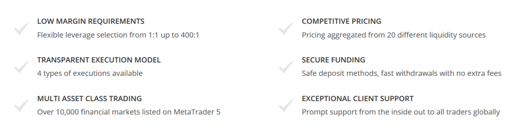 ProfitiX Review - Broker Features