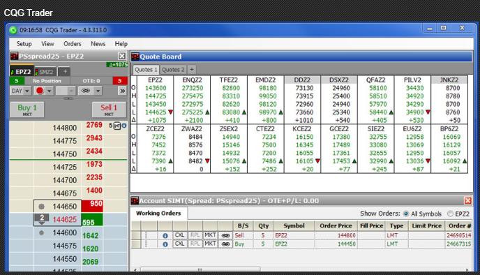 RCG Review - CQG Trader