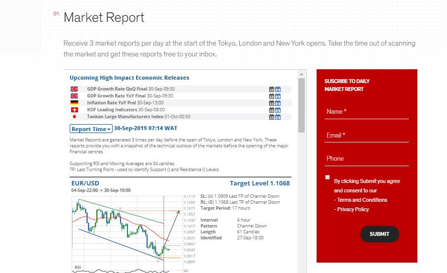 Rakuten Securities Review - Market Report