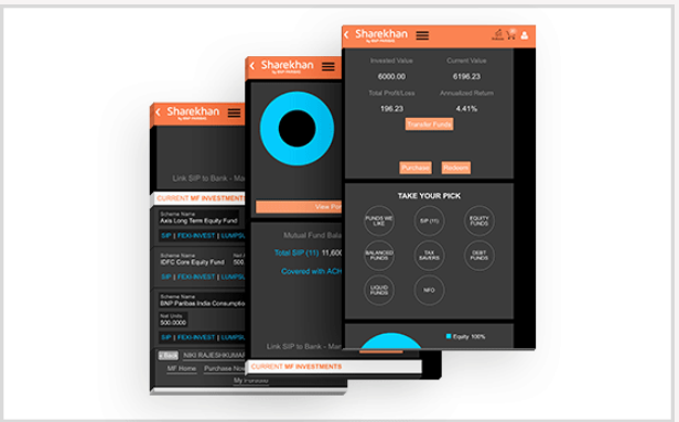 Sharekhan Review - Mini Platform