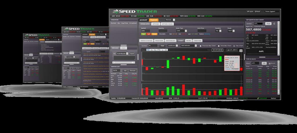 SpeedTrader Review - ActiveWeb Platform