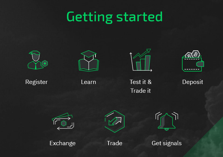 StormGain Review - Crypto Trading Features