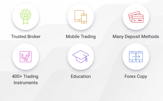 SuperForex Review - Broker Features