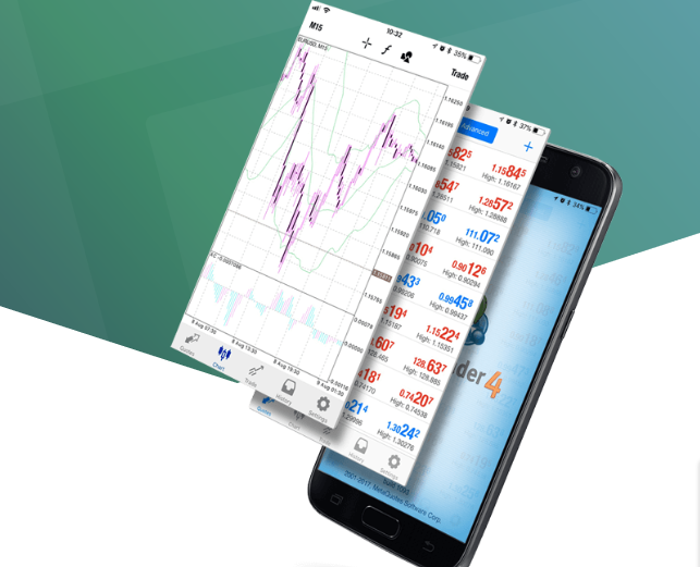 SuperForex Review - MT4 Mobile