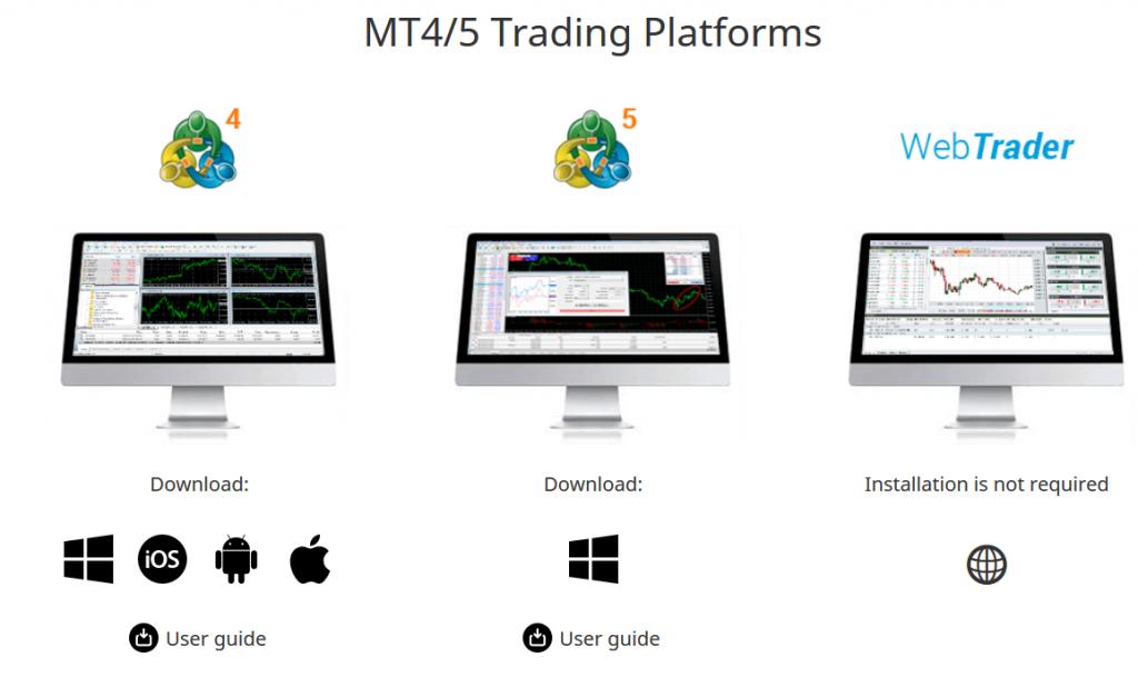 TeleTrade Review - Trading Platforms