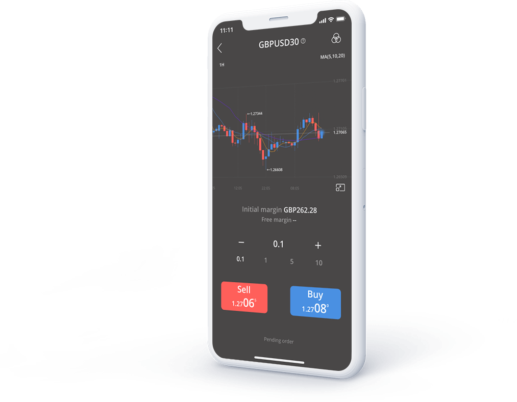 TigerWit Review - Mobile Trading App