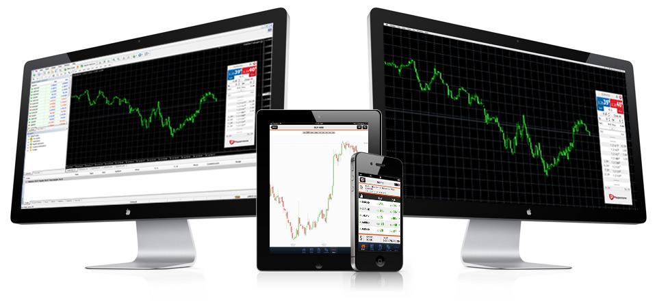 Titan FX Review - Trading Platforms