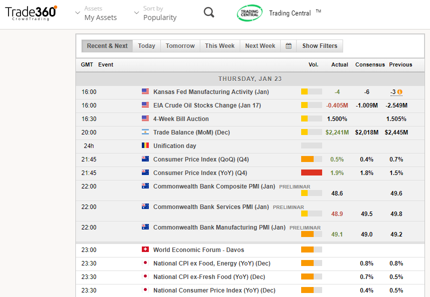 Tradewest forex momentics review 360 4 factor investments