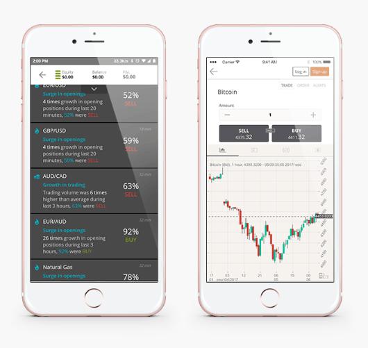 Trade360 Review - Mobile App