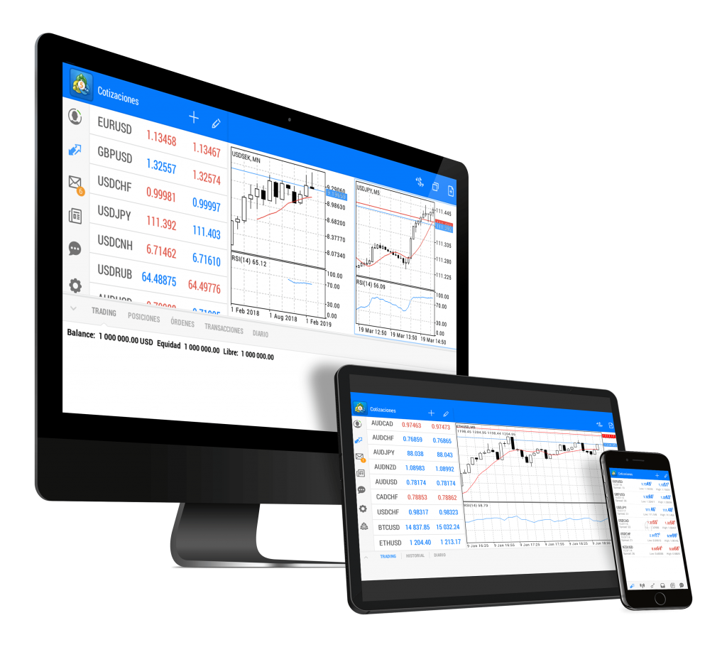 Tradeview Review - MT4 Trading Platform
