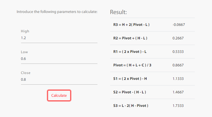 Tradeview Review - Pivot Points Calculator
