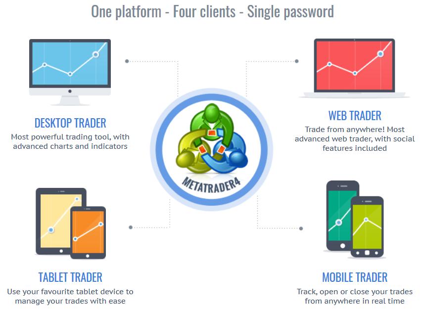 TurboForex Review - Trading Platforms