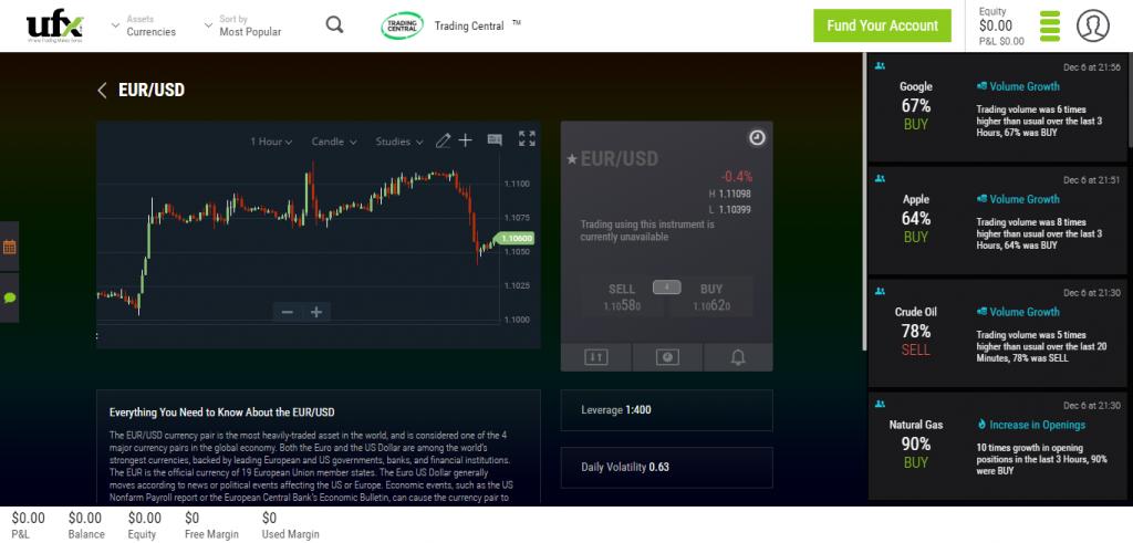 UFX Review - UFX Web Trader Platform