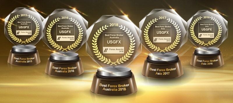 USGFX Review - Broker Awards