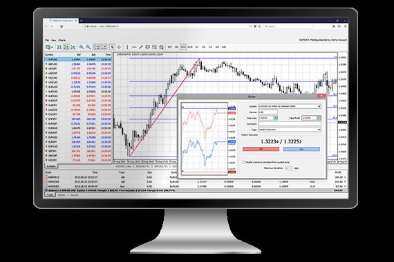 USGFX Review - MT4 Trading Platform