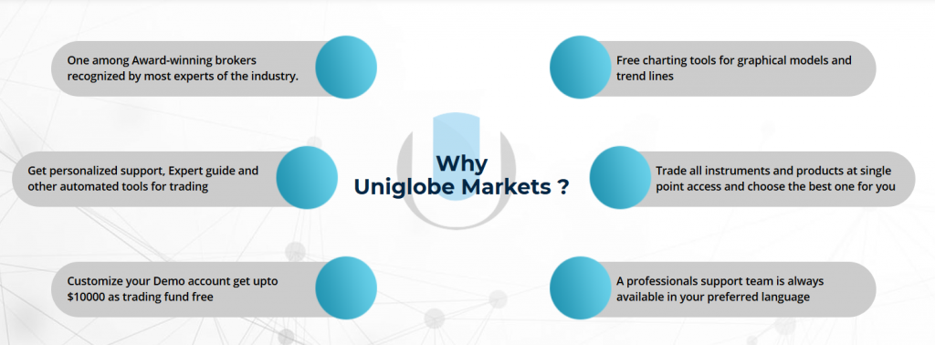 Uniglobe Markets Review - Broker Overview