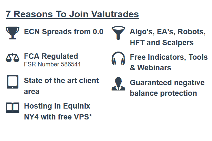 Valutrades Review - Broker Features