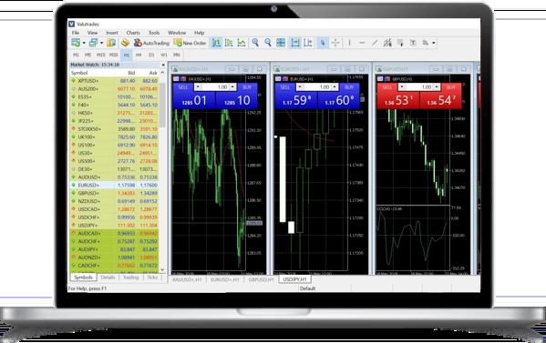 Valutrades Review - MetaTrader 5 (MT5) Platform