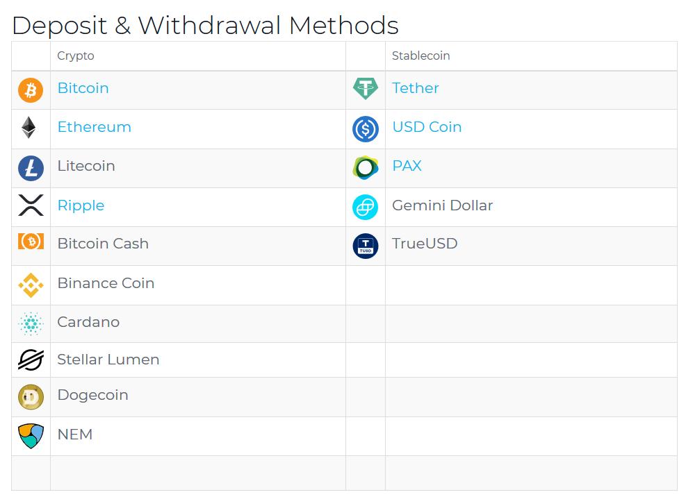 XBTFX Review - Deposit & Withdrawal