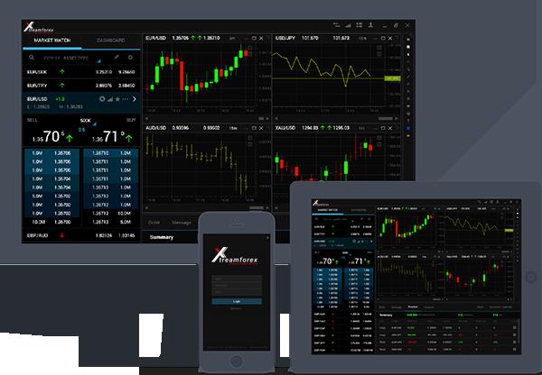 XtreamForex Review - MetaTrader Platform