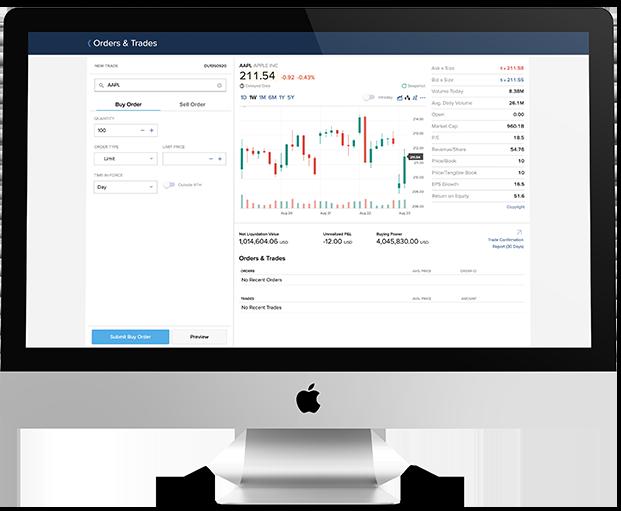 Zacks Trade Review - Client Portal