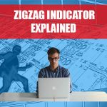 ZigZag Indicator Explained