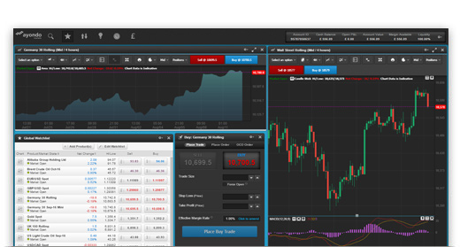 ayondo Review - Top Traders