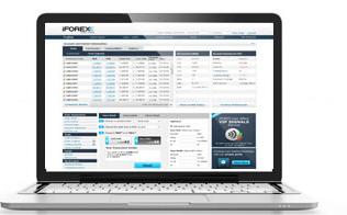 iFOREX Review - WebTrading Platform