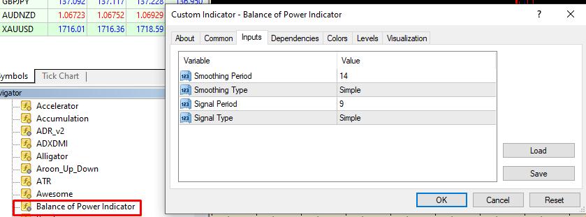 Balance of Power indicator installation in MT4